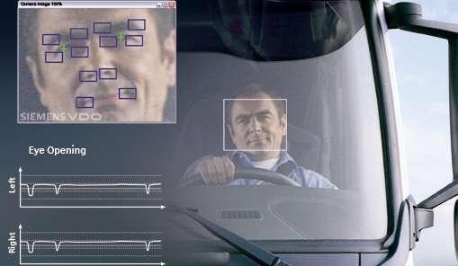 Десять найменш затребуваних функцій в автомобілях майбутнього