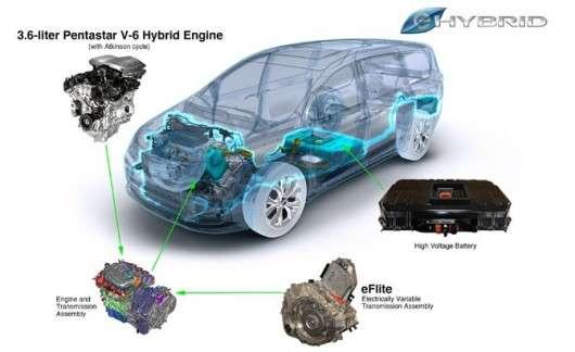 Топ-10 кращих двигунів за версією WardsAuto у 2017 році