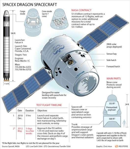 Власник компанії Тесла, відкриває тури на Місяць