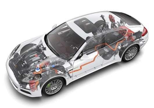 5 технологій, які Порше перенесла з світу гонок на дорожні автомобілі