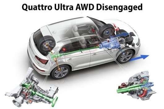 2018 Audi Q5 виявилася найбільш економічним кросовером в сегменті